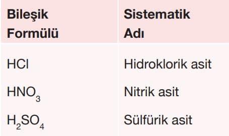 Bazı bileşiklerin kendi sınıflarında geçerli olan sisteme göre yapılmış sistematik adlandırılmaları