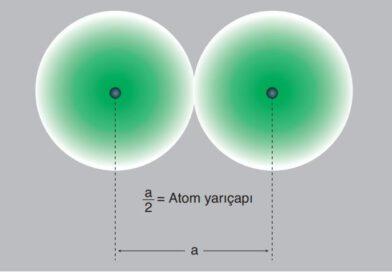 Bir elementin atom yarıçapının belirlenmesi